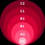 CEFR_Levels1 regulaminy lh